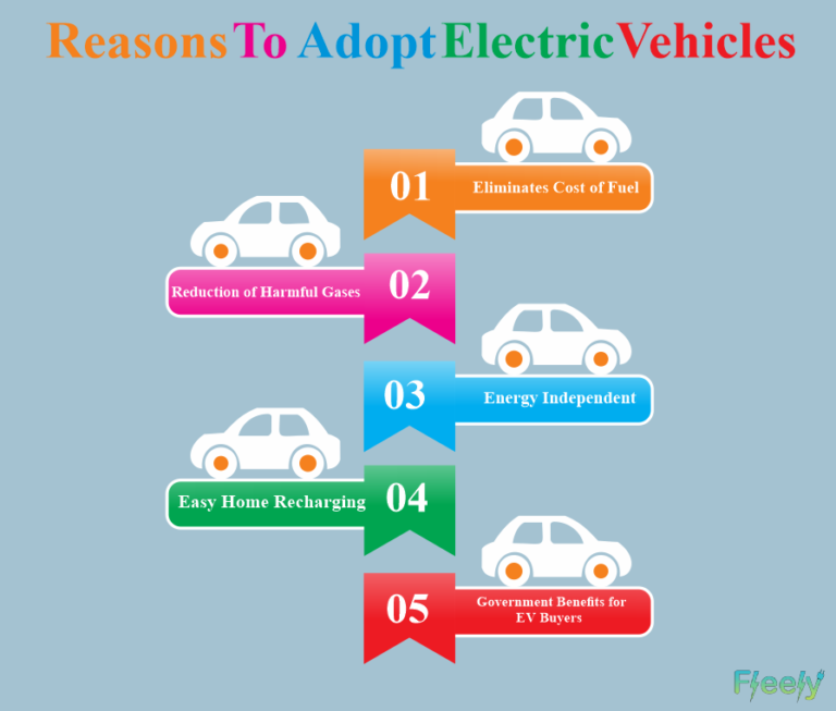 Top 5 Reasons to adopt electric vehicles