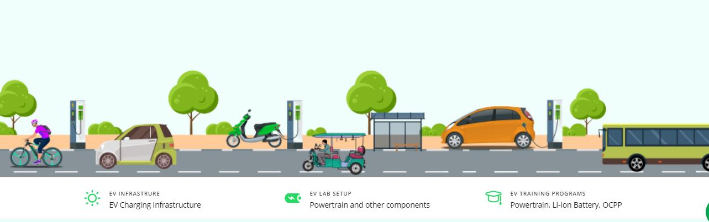 Electric Vehicle Training Program in India