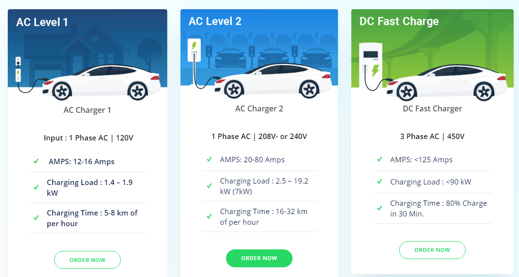 fleely-how-to-open-electric-car-charging-station
