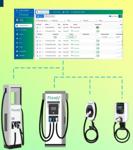 Electric Vehicle charging station franchise